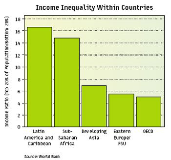 indkomst_ulighed