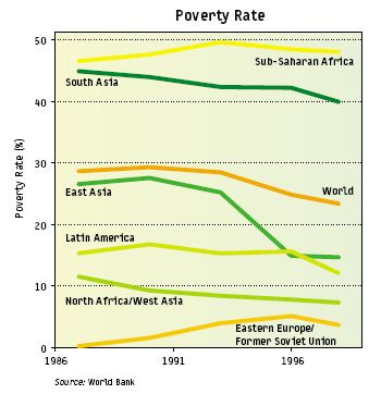 poverty_rate